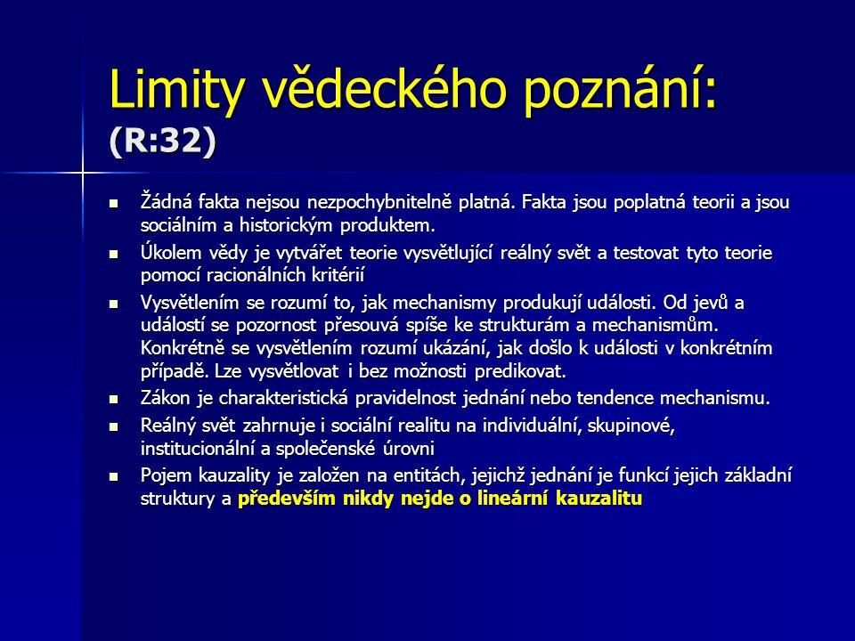 Limity vědeckého poznání: (R:32) Žádná fakta nejsou nezpochybnitelně platná.