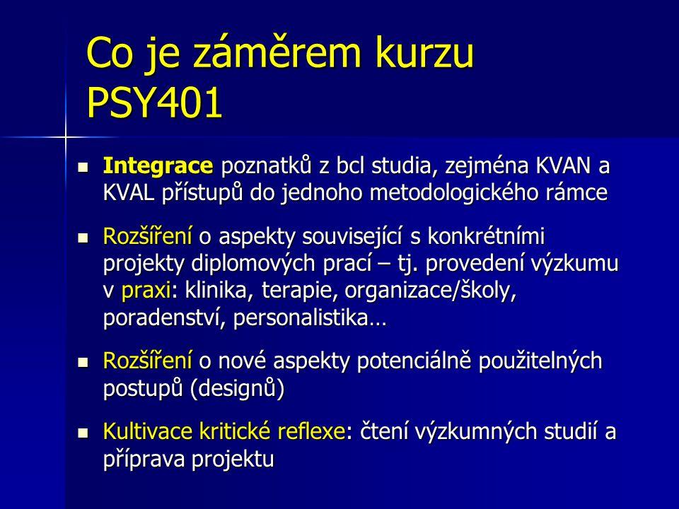 Co je záměrem kurzu PSY401 Integrace poznatků z bcl studia, zejména KVAN a KVAL přístupů do jednoho metodologického rámce Integrace poznatků z bcl studia, zejména KVAN a KVAL přístupů do jednoho metodologického rámce Rozšíření o aspekty související s konkrétními projekty diplomových prací – tj.