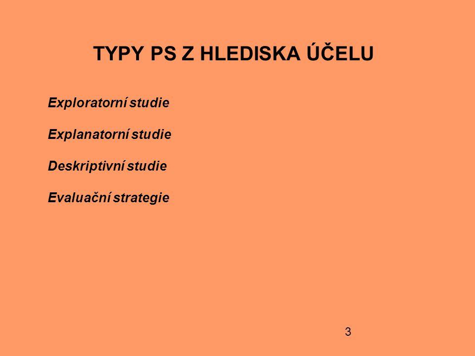 3 TYPY PS Z HLEDISKA ÚČELU Exploratorní studie Explanatorní studie Deskriptivní studie Evaluační strategie