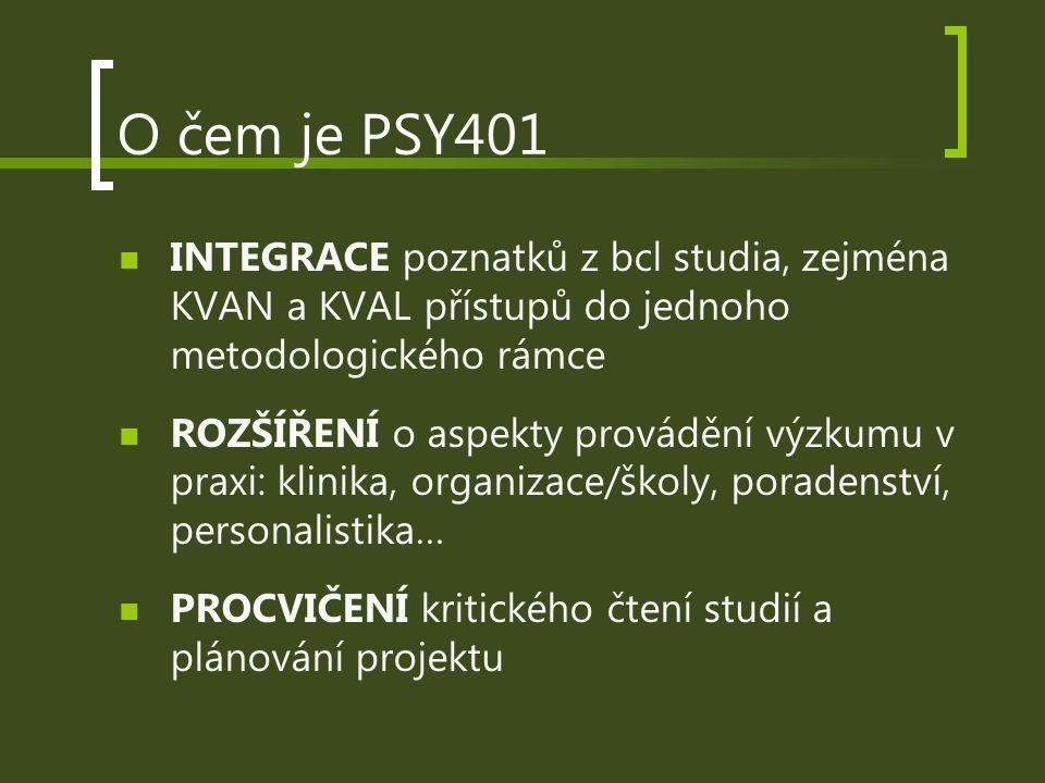 O čem je PSY401 INTEGRACE poznatků z bcl studia, zejména KVAN a KVAL přístupů do jednoho metodologického rámce ROZŠÍŘENÍ o aspekty provádění výzkumu v praxi: klinika, organizace/školy, poradenství, personalistika… PROCVIČENÍ kritického čtení studií a plánování projektu