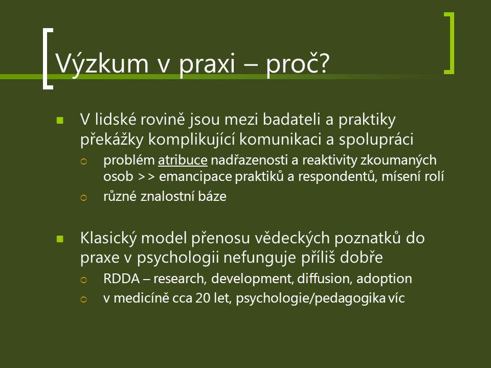 Výzkum v praxi – proč.