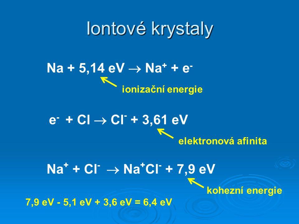Iontové krystaly Na + 5,14 eV  Na + + e - e - + Cl  Cl - + 3,61 eV Na + + Cl -  Na + Cl - + 7,9 eV ionizační energie elektronová afinita kohezní en