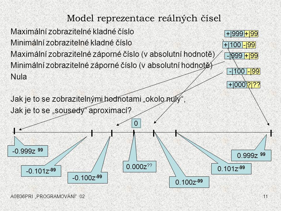 """A0B36PRI """"PROGRAMOVÁNÍ 0211 Model reprezentace reálných čísel Maximální zobrazitelné kladné číslo Minimální zobrazitelné kladné číslo Maximální zobrazitelné záporné číslo (v absolutní hodnotě) Minimální zobrazitelné záporné číslo (v absolutní hodnotě) Nula Jak je to se zobrazitelnými hodnotami """"okolo nuly , Jak je to se """"sousedy aproximací."""