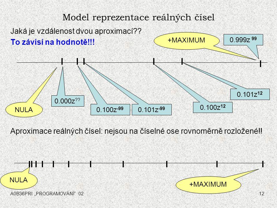 """A0B36PRI """"PROGRAMOVÁNÍ 0212 Model reprezentace reálných čísel Jaká je vzdálenost dvou aproximací ."""