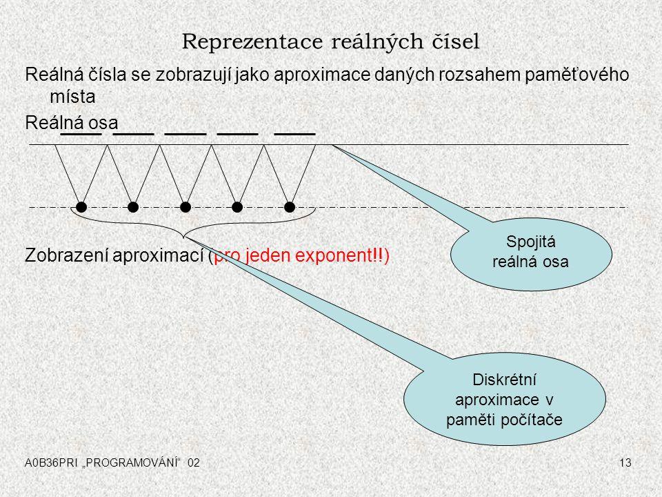 """A0B36PRI """"PROGRAMOVÁNÍ 0213 Reprezentace reálných čísel Reálná čísla se zobrazují jako aproximace daných rozsahem paměťového místa Reálná osa Zobrazení aproximací (pro jeden exponent!!) Spojitá reálná osa Diskrétní aproximace v paměti počítače"""