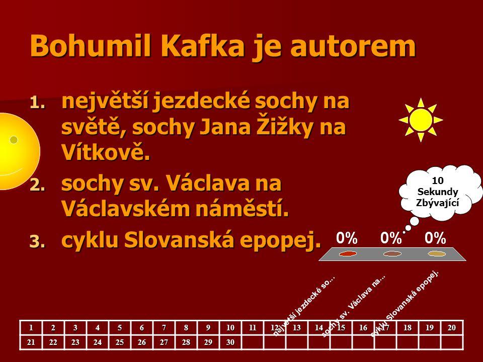 Bohumil Kafka je autorem 1. největší jezdecké sochy na světě, sochy Jana Žižky na Vítkově. 2. sochy sv. Václava na Václavském náměstí. 3. cyklu Slovan