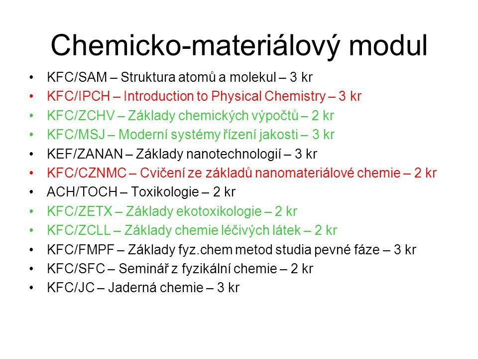 Chemicko-materiálový modul KFC/SAM – Struktura atomů a molekul – 3 kr KFC/IPCH – Introduction to Physical Chemistry – 3 kr KFC/ZCHV – Základy chemických výpočtů – 2 kr KFC/MSJ – Moderní systémy řízení jakosti – 3 kr KEF/ZANAN – Základy nanotechnologií – 3 kr KFC/CZNMC – Cvičení ze základů nanomateriálové chemie – 2 kr ACH/TOCH – Toxikologie – 2 kr KFC/ZETX – Základy ekotoxikologie – 2 kr KFC/ZCLL – Základy chemie léčivých látek – 2 kr KFC/FMPF – Základy fyz.chem metod studia pevné fáze – 3 kr KFC/SFC – Seminář z fyzikální chemie – 2 kr KFC/JC – Jaderná chemie – 3 kr