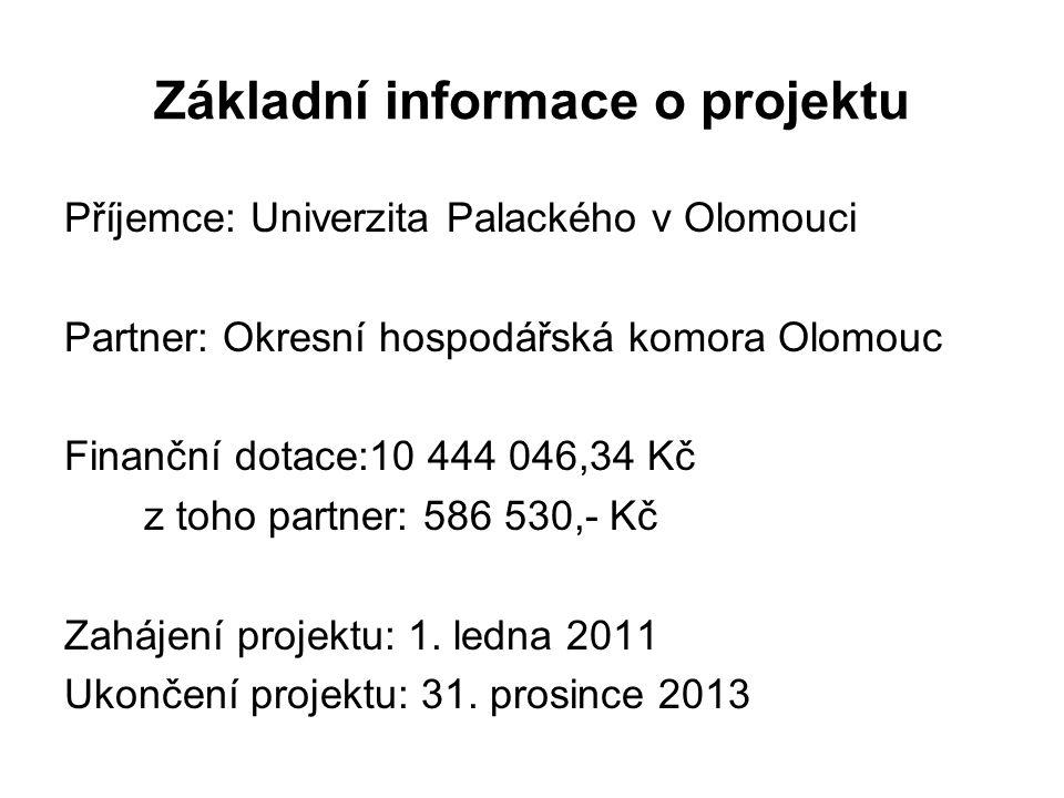 Základní informace o projektu Příjemce: Univerzita Palackého v Olomouci Partner: Okresní hospodářská komora Olomouc Finanční dotace:10 444 046,34 Kč z