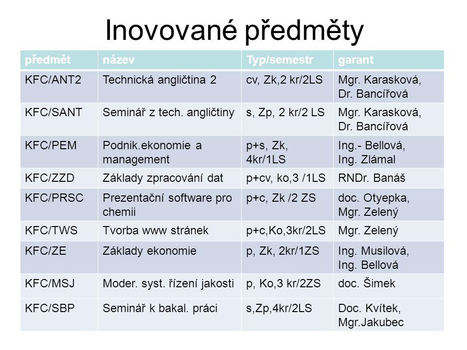 Inovované předměty předmětnázevTyp/semestrgarant KFC/ANT2Technická angličtina 2cv, Zk,2 kr/2LSMgr. Karasková, Dr. Bancířová KFC/SANTSeminář z tech. an