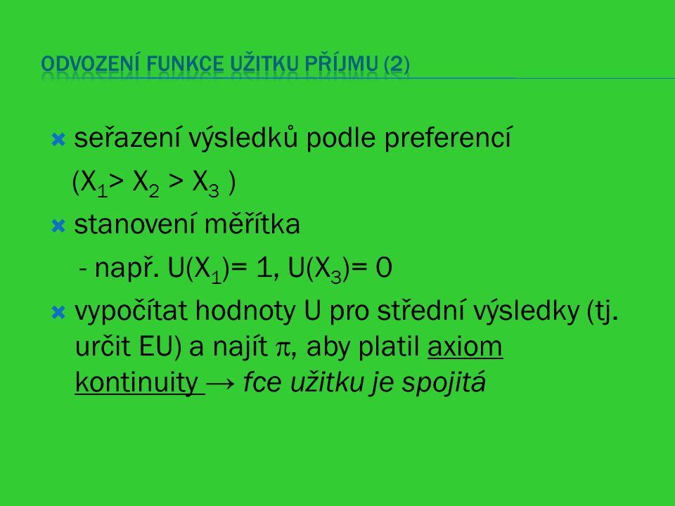  seřazení výsledků podle preferencí (X 1 > X 2 > X 3 )  stanovení měřítka - např. U(X 1 )= 1, U(X 3 )= 0  vypočítat hodnoty U pro střední výsledky