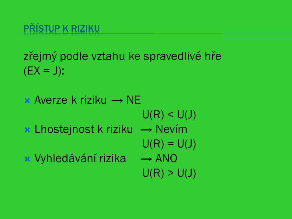 zřejmý podle vztahu ke spravedlivé hře (EX = J):  Averze k riziku → NE U(R) < U(J)  Lhostejnost k riziku→ Nevím U(R) = U(J)  Vyhledávání rizika→ AN