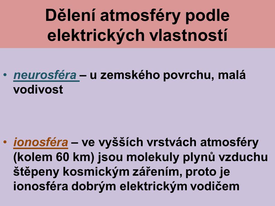 Dělení atmosféry podle elektrických vlastností neurosféra – u zemského povrchu, malá vodivost ionosféra – ve vyšších vrstvách atmosféry (kolem 60 km)