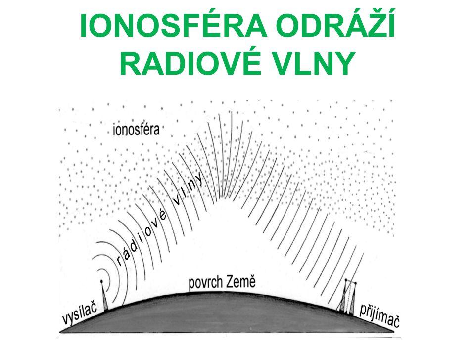 IONOSFÉRA ODRÁŽÍ RADIOVÉ VLNY