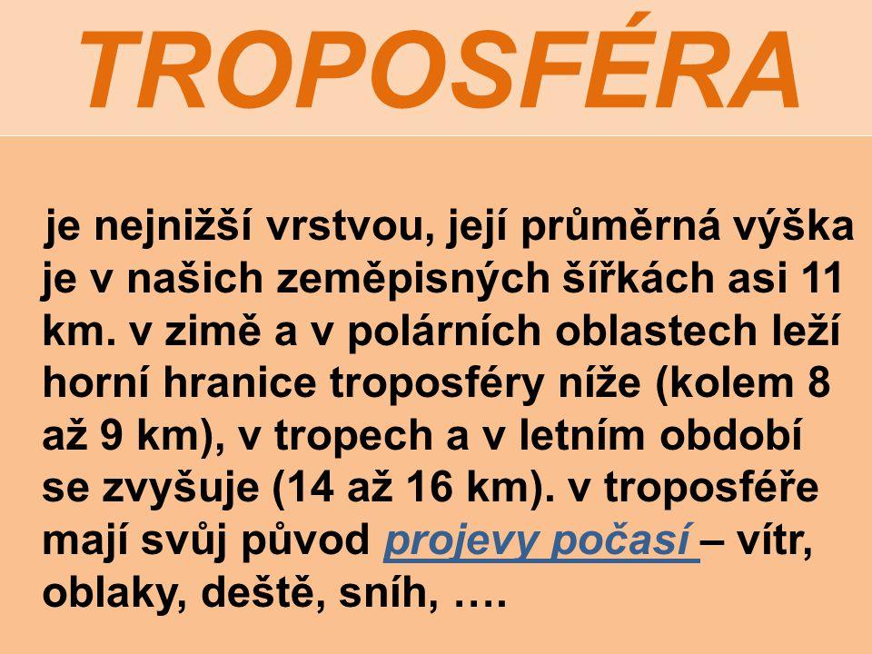 TROPOSFÉRA je nejnižší vrstvou, její průměrná výška je v našich zeměpisných šířkách asi 11 km. v zimě a v polárních oblastech leží horní hranice tropo