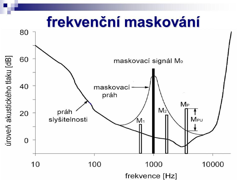 frekvenční maskování