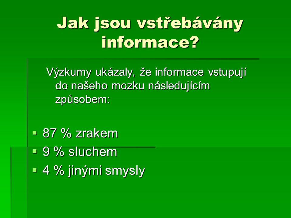 Jak jsou vstřebávány informace.