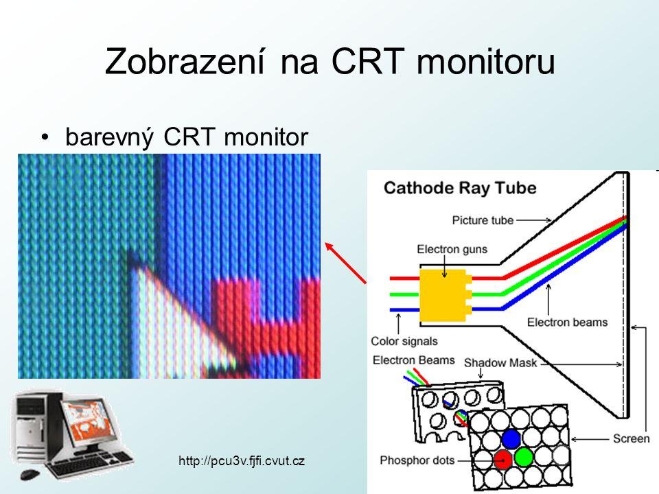 http://pcu3v.fjfi.cvut.cz Zobrazení na CRT monitoru barevný CRT monitor
