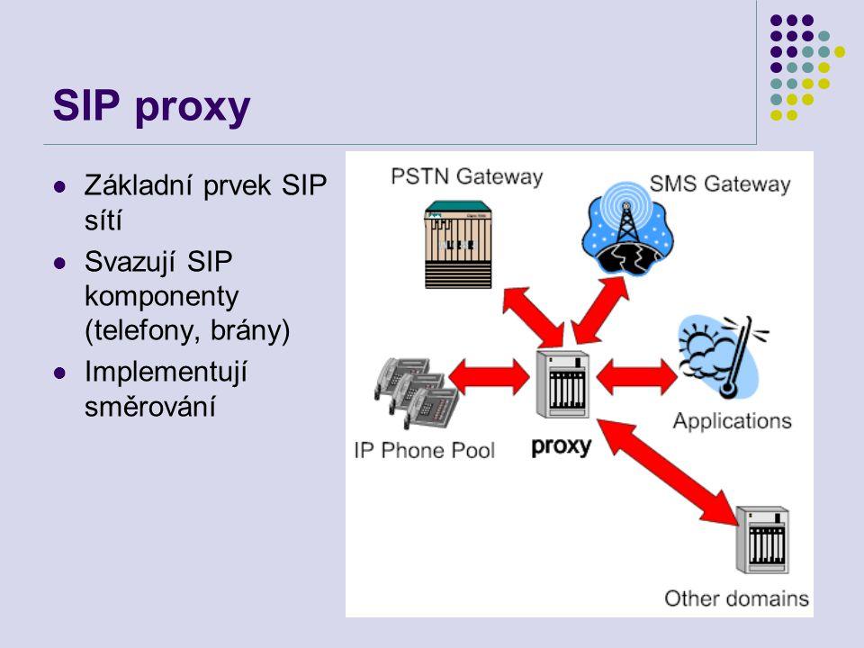 SIP proxy Základní prvek SIP sítí Svazují SIP komponenty (telefony, brány) Implementují směrování