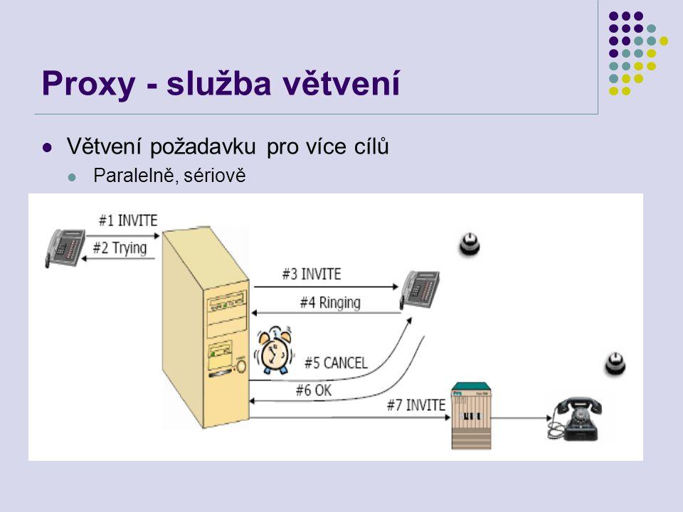 Proxy - služba větvení Větvení požadavku pro více cílů Paralelně, sériově