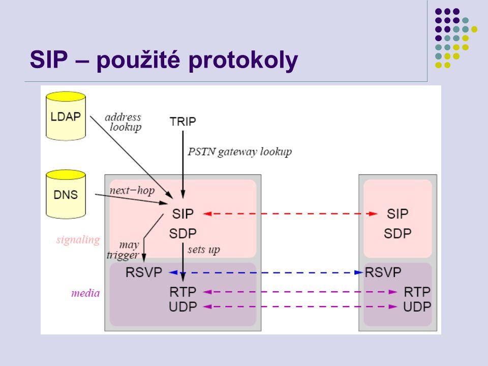 Komponenty SIP SIP zařízení UA – User Agents (SIP TELEFONY) SIP Server – registrar, proxy, redirect (vše v jednom) SIP PSTN brány – napojení na telefonní sítě Aplikační servery (média servery) Komunikace klient – server port 5060