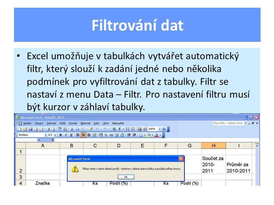 Excel umožňuje v tabulkách vytvářet automatický filtr, který slouží k zadání jedné nebo několika podmínek pro vyfiltrování dat z tabulky. Filtr se nas