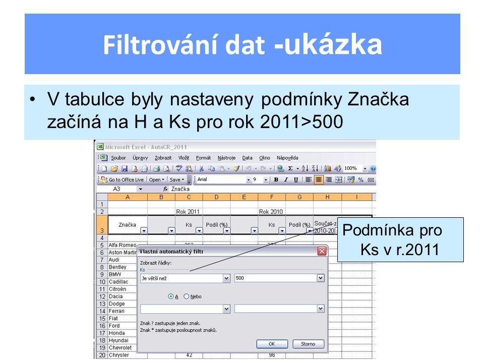 V tabulce byly nastaveny podmínky Značka začíná na H a Ks pro rok 2011>500 Filtrování dat -ukázka Podmínka pro Ks v r.2011