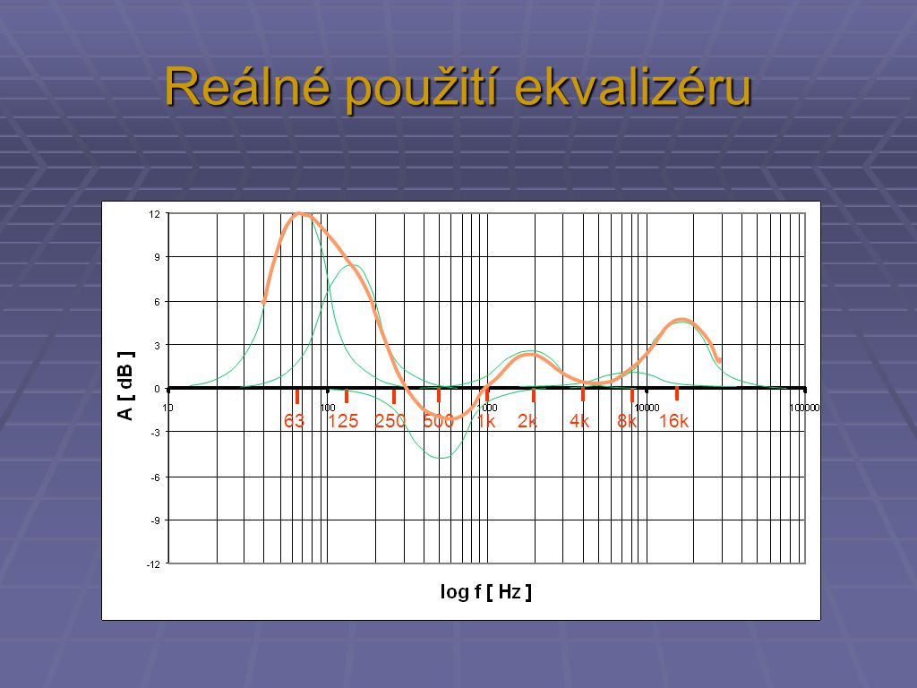 Reálné použití ekvalizéru 63 125 250 500 1k 2k 4k 8k 16k