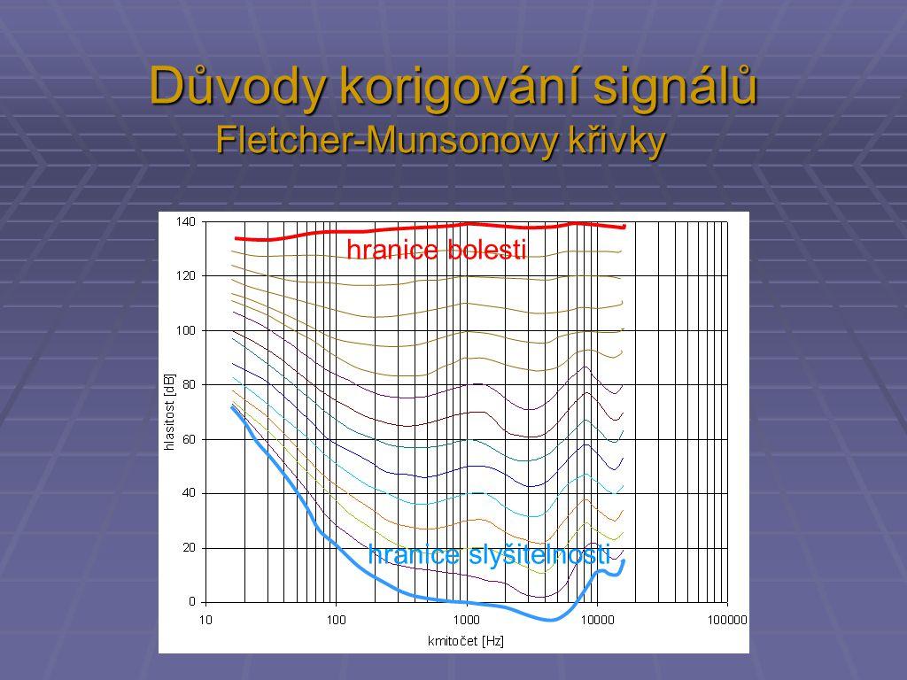 Důvody korigování signálů Fletcher-Munsonovy křivky práh bolesti hranice bolesti hranice slyšitelnosti