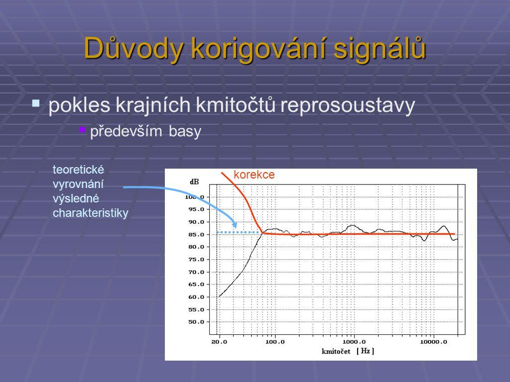 Důvody korigování signálů  pokles krajních kmitočtů reprosoustavy  především basy korekce teoretické vyrovnání výsledné charakteristiky