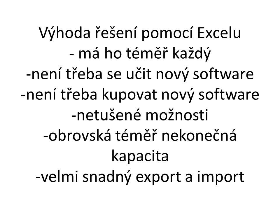Výhoda řešení pomocí Excelu - má ho téměř každý -není třeba se učit nový software -není třeba kupovat nový software -netušené možnosti -obrovská téměř nekonečná kapacita -velmi snadný export a import
