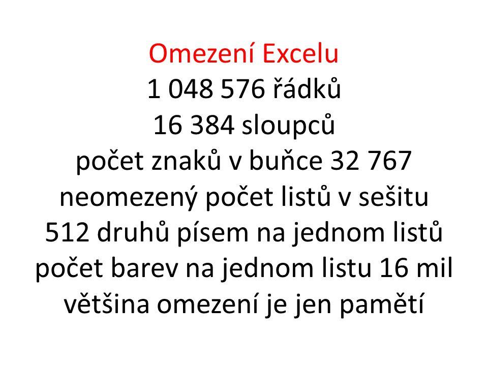 Omezení Excelu 1 048 576 řádků 16 384 sloupců počet znaků v buňce 32 767 neomezený počet listů v sešitu 512 druhů písem na jednom listů počet barev na jednom listu 16 mil většina omezení je jen pamětí