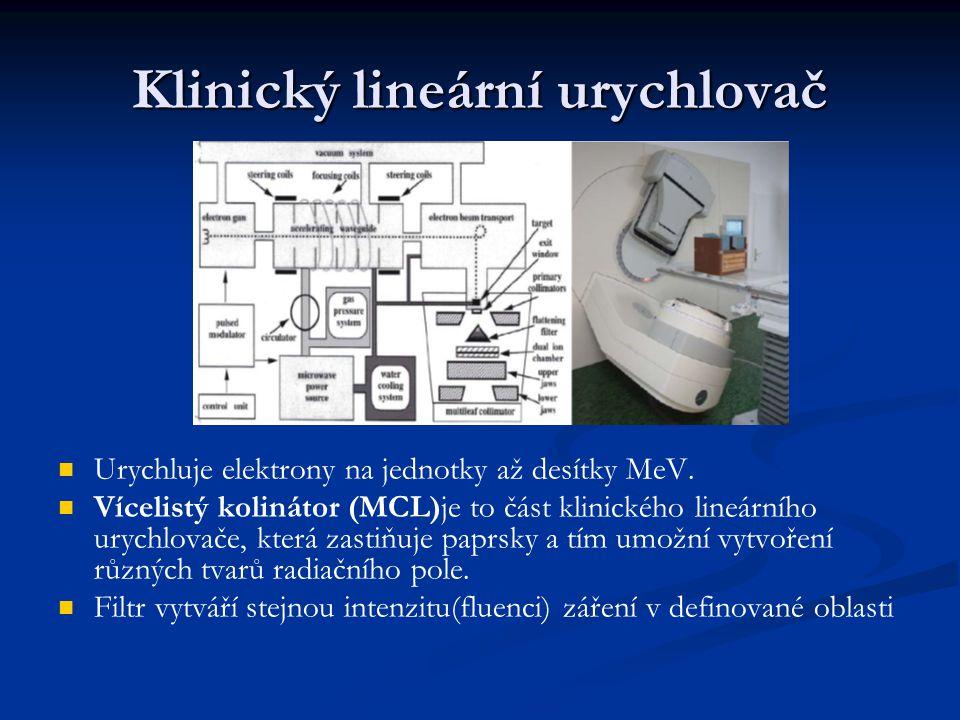 Klinický lineární urychlovač Urychluje elektrony na jednotky až desítky MeV. Vícelistý kolinátor (MCL)je to část klinického lineárního urychlovače, kt