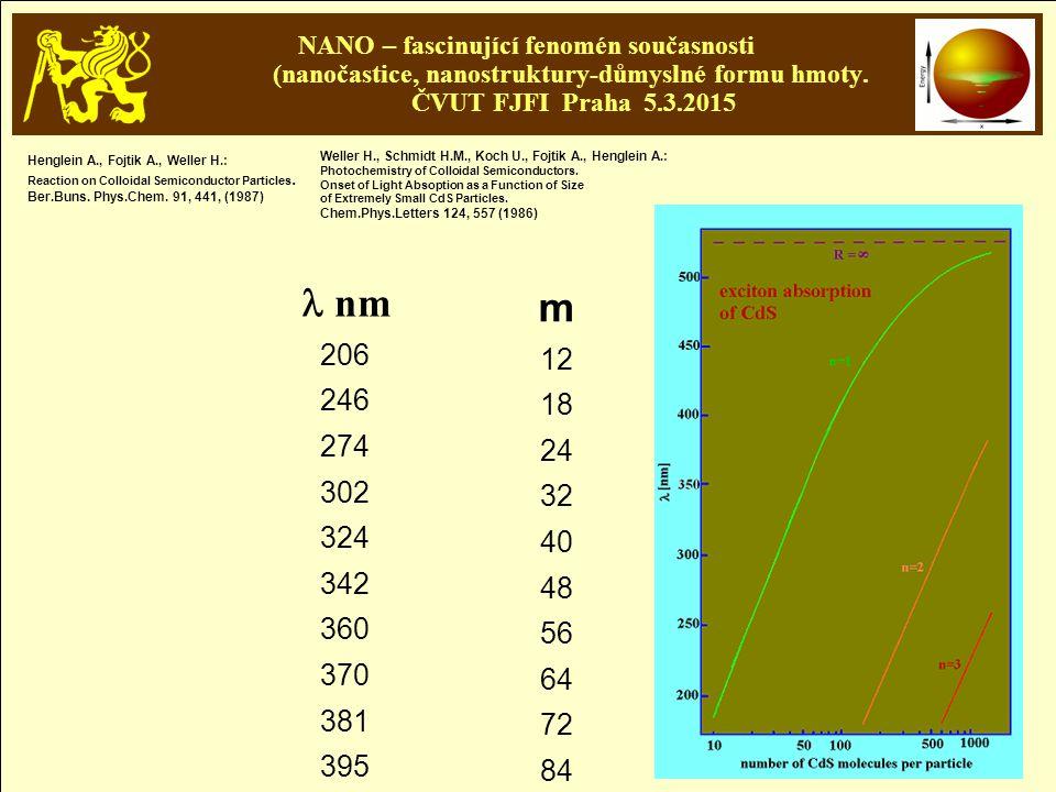 NANO – fascinující fenomén současnosti (nanočastice, nanostruktury-důmyslné formu hmoty. ČVUT FJFI Praha 5.3.2015 nm 206 246 274 302 324 342 360 370 3