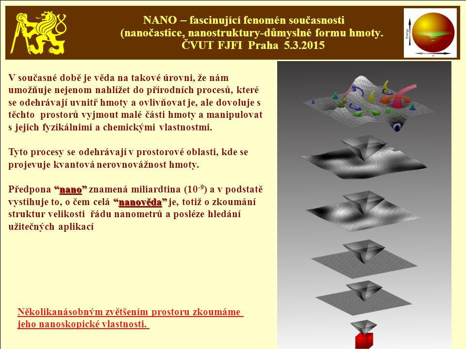 NANO – fascinující fenomén současnosti (nanočastice, nanostruktury-důmyslné formu hmoty. ČVUT FJFI Praha 5.3.2015 V současné době je věda na takové úr