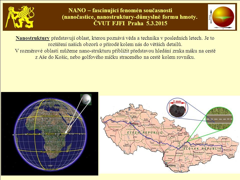 NANO – fascinující fenomén současnosti (nanočastice, nanostruktury-důmyslné formu hmoty. ČVUT FJFI Praha 5.3.2015 Golf ball Nanostruktury představují