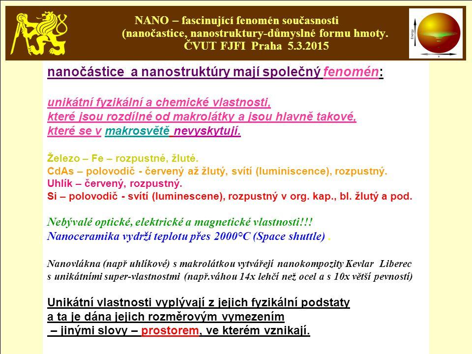 NANO – fascinující fenomén současnosti (nanočastice, nanostruktury-důmyslné formu hmoty. ČVUT FJFI Praha 5.3.2015 nanočástice a nanostruktúry mají spo