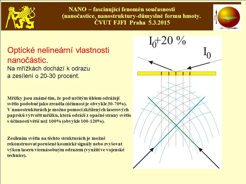 NANO – fascinující fenomén současnosti (nanočastice, nanostruktury-důmyslné formu hmoty. ČVUT FJFI Praha 5.3.2015 Optické nelineární vlastnosti nanočá