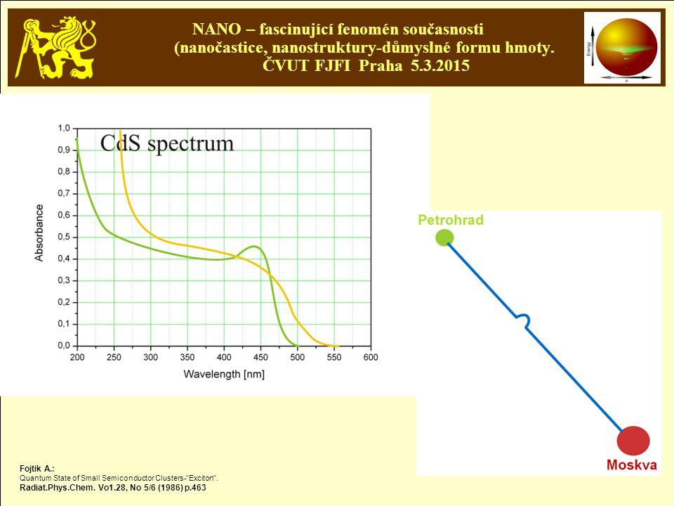 NANO – fascinující fenomén současnosti (nanočastice, nanostruktury-důmyslné formu hmoty. ČVUT FJFI Praha 5.3.2015 Fojtik A.: Quantum State of Small Se