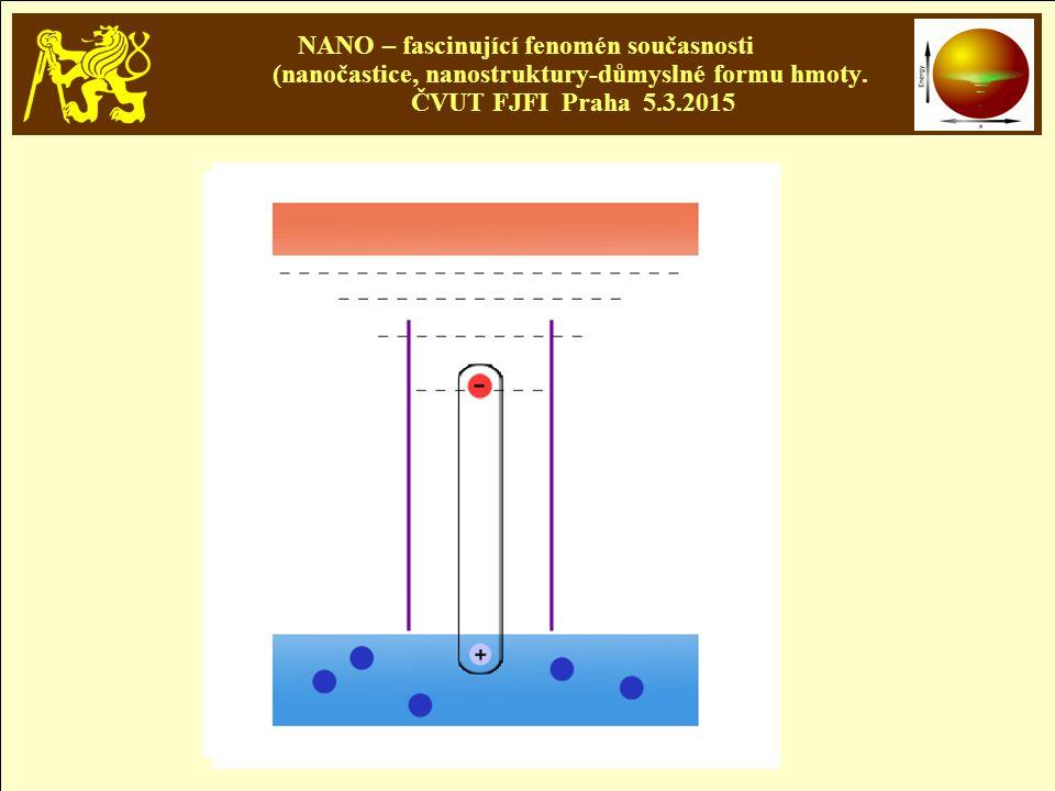 Exciton je vázaný stav elektronu a díry v izolátoru nebo polovodiči - je to vlasně Coulombická interakce páru electron-díra.Je to záklaní excitace v pevní látce.Představa vzniku excitonu je následující: foton po absorbci v polovodiči excituje electron z valenčního pásu do vodivostního pásu.Místo které opustil electron ve valenčním pásu je kladně nabité, nazýva se díra a vytváři podstatu Coulumbické síly.