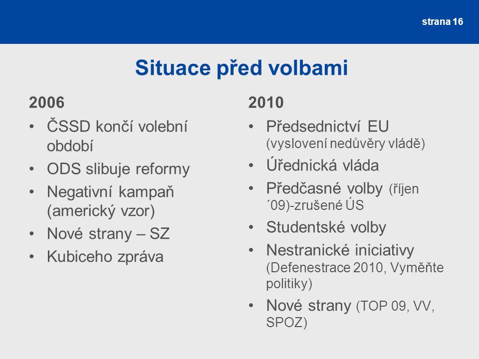 Situace před volbami 2006 ČSSD končí volební období ODS slibuje reformy Negativní kampaň (americký vzor) Nové strany – SZ Kubiceho zpráva 2010 Předsed