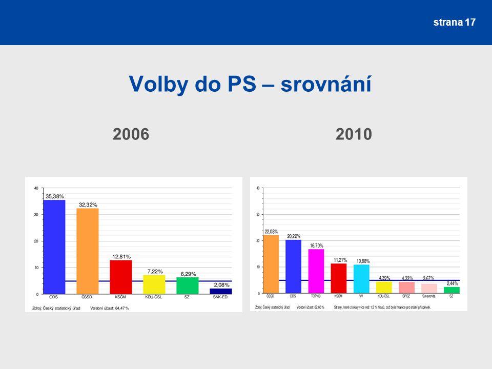 Volby do PS – srovnání 20062010 strana 17