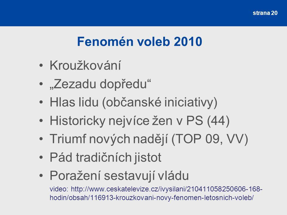 """Fenomén voleb 2010 Kroužkování """"Zezadu dopředu Hlas lidu (občanské iniciativy) Historicky nejvíce žen v PS (44) Triumf nových nadějí (TOP 09, VV) Pád tradičních jistot Poražení sestavují vládu video: http://www.ceskatelevize.cz/ivysilani/210411058250606-168- hodin/obsah/116913-krouzkovani-novy-fenomen-letosnich-voleb/ strana 20"""