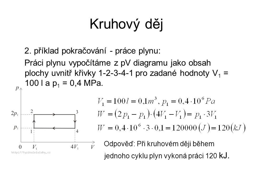 Kruhový děj 2. příklad pokračování - práce plynu: Práci plynu vypočítáme z pV diagramu jako obsah plochy uvnitř křivky 1-2-3-4-1 pro zadané hodnoty V