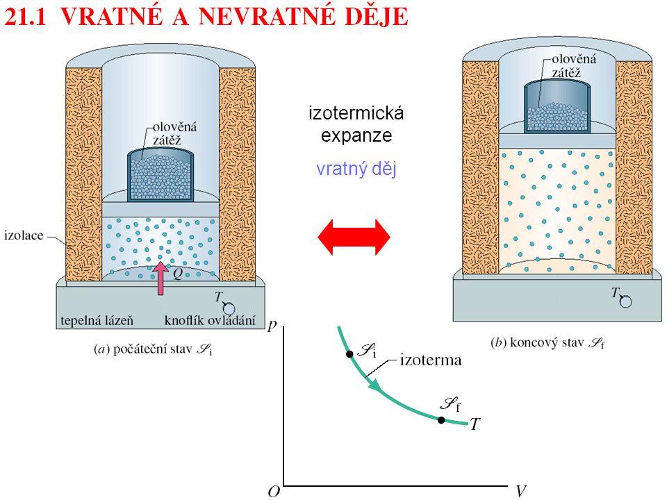 izotermická expanze vratný děj
