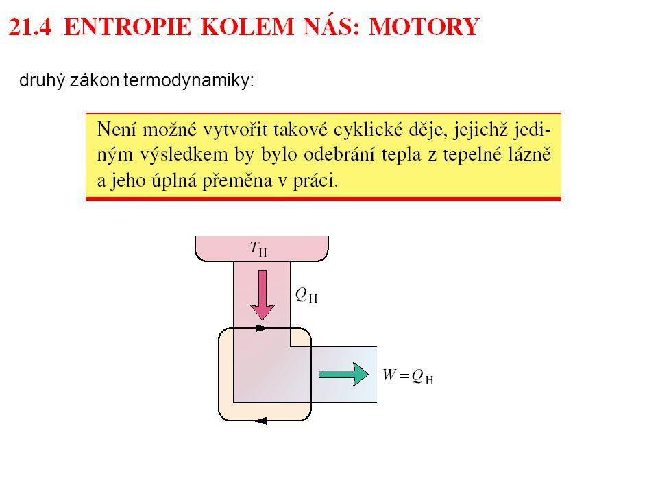 druhý zákon termodynamiky: