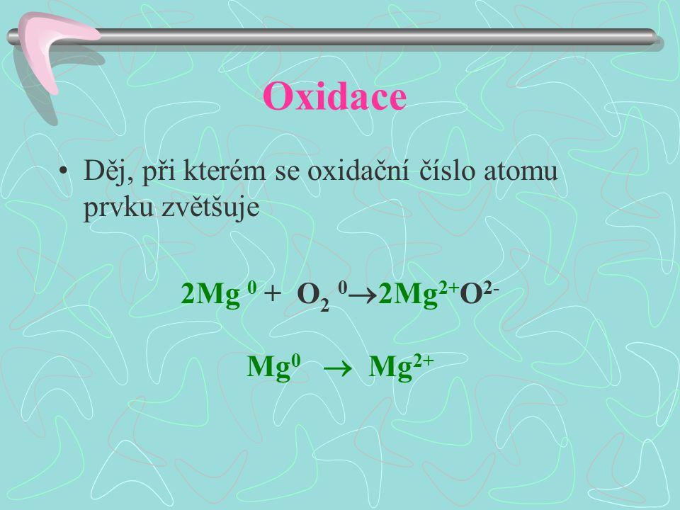 Oxidace Děj, při kterém se oxidační číslo atomu prvku zvětšuje 2Mg 0 + O 2 0  2Mg 2+ O 2- Mg 0  Mg 2+