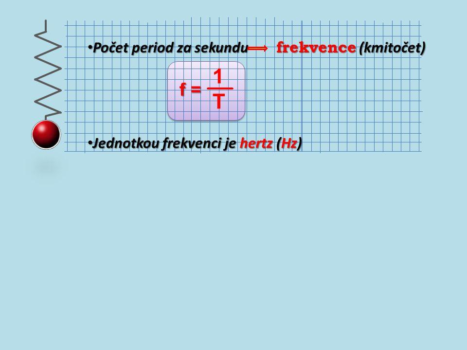 Počet period za sekundu frekvence (kmitočet) Počet period za sekundu frekvence (kmitočet) f = 1T1T Jednotkou frekvenci je hertz (Hz) Jednotkou frekven