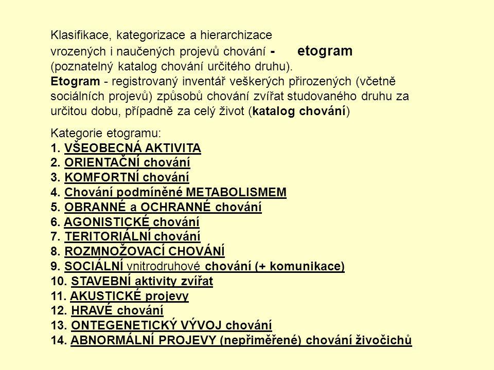 Klasifikace, kategorizace a hierarchizace vrozených i naučených projevů chování - etogram (poznatelný katalog chování určitého druhu). Etogram - regis