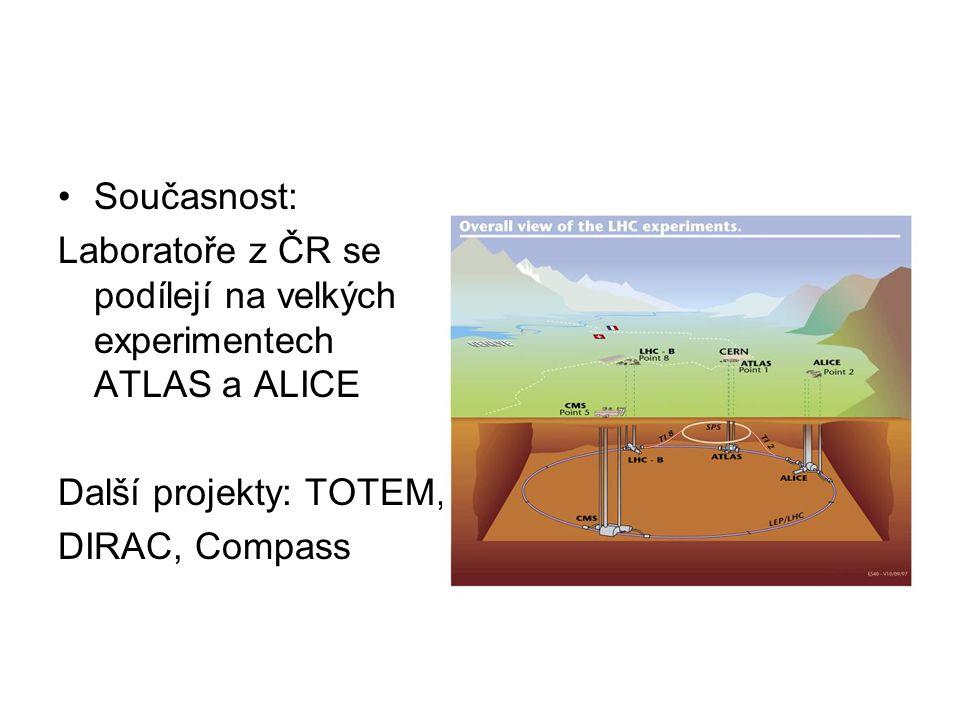 Současnost: Laboratoře z ČR se podílejí na velkých experimentech ATLAS a ALICE Další projekty: TOTEM, DIRAC, Compass