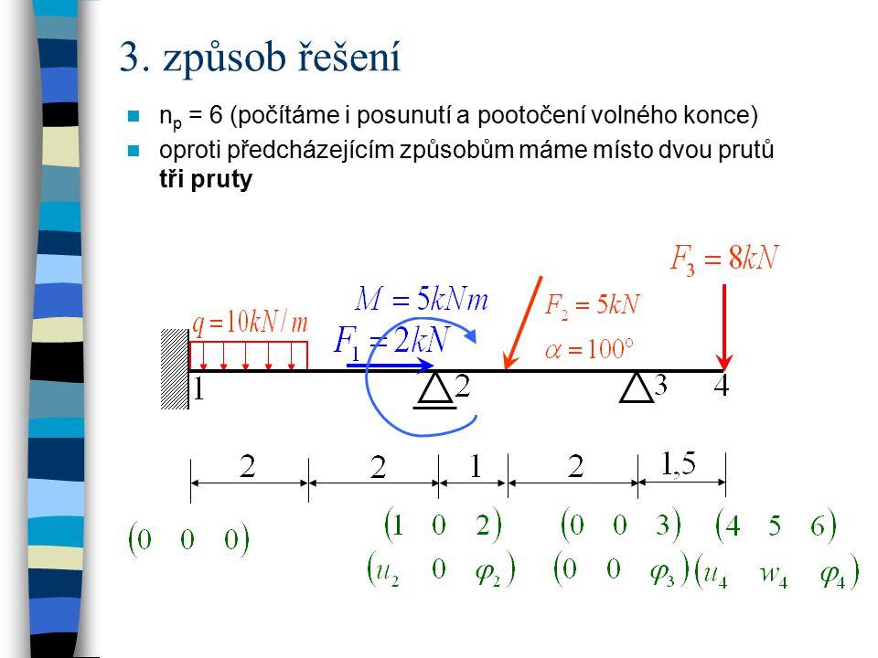 3. způsob řešení n p = 6 (počítáme i posunutí a pootočení volného konce) oproti předcházejícím způsobům máme místo dvou prutů tři pruty